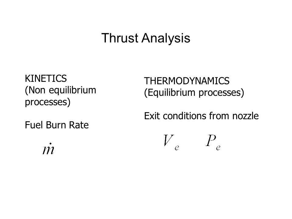 Thrust Analysis KINETICS (Non equilibrium processes) Fuel Burn Rate THERMODYNAMICS (Equilibrium processes) Exit conditions from nozzle