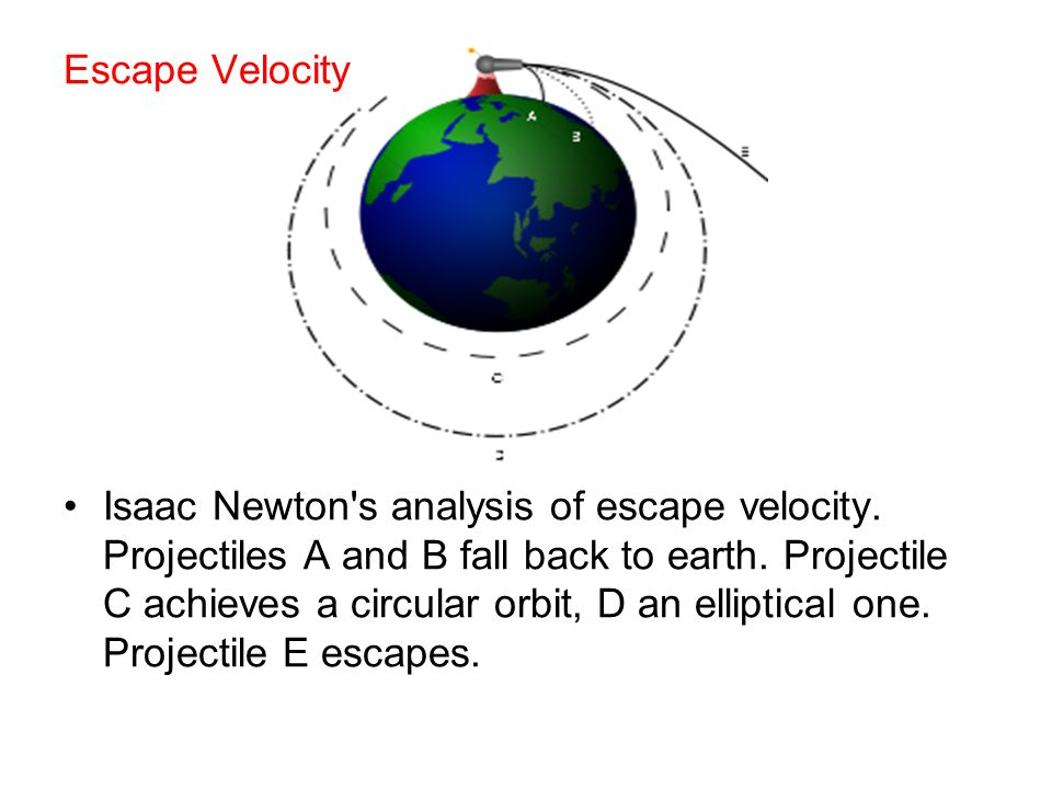Escape Velocity Isaac Newton s analysis of escape velocity.