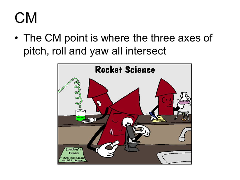 CM The CM point is where the three axes of pitch, roll and yaw all intersect