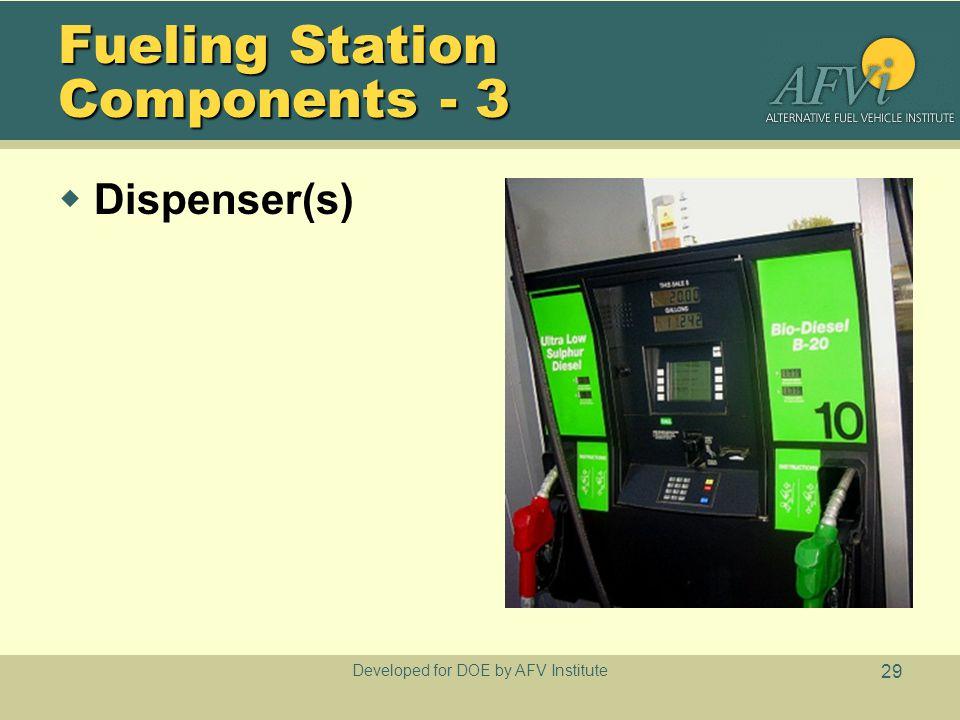 Developed for DOE by AFV Institute 29 Fueling Station Components - 3  Dispenser(s)