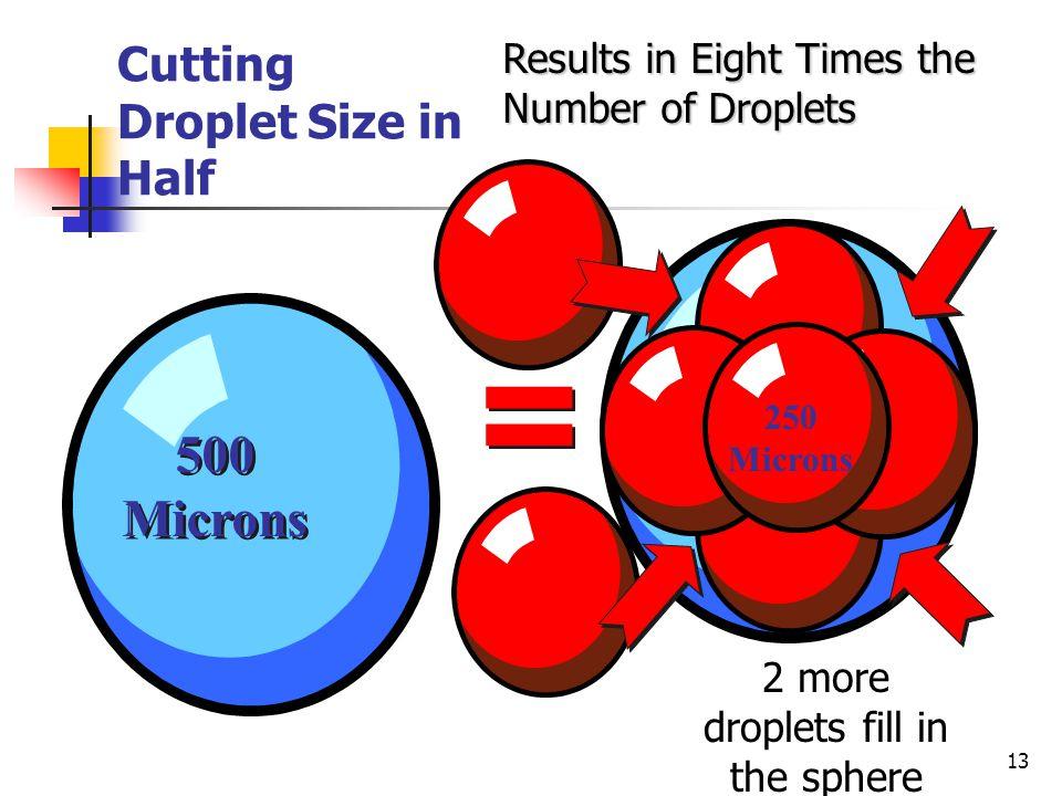 12 1/2 of spray volume = larger droplets VMD 1/2 of spray volume = smaller droplets