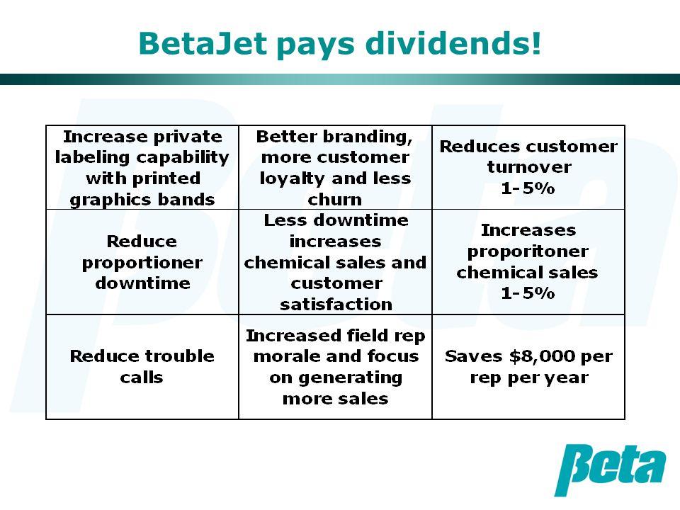 BetaJet pays dividends!