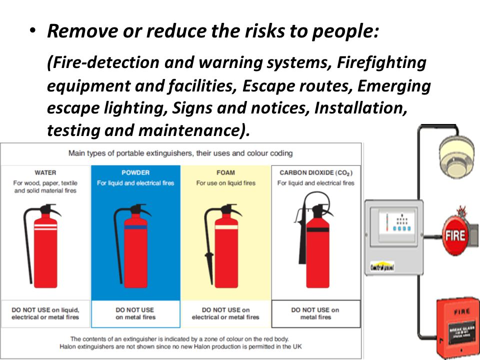 Remove or reduce the risks to people: (Fire-detection and warning systems, Firefighting equipment and facilities, Escape routes, Emerging escape lighting, Signs and notices, Installation, testing and maintenance).