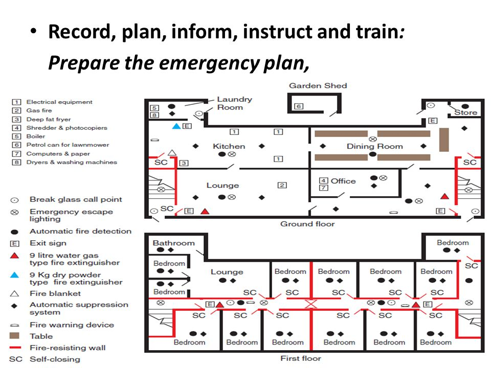 Record, plan, inform, instruct and train: Prepare the emergency plan,