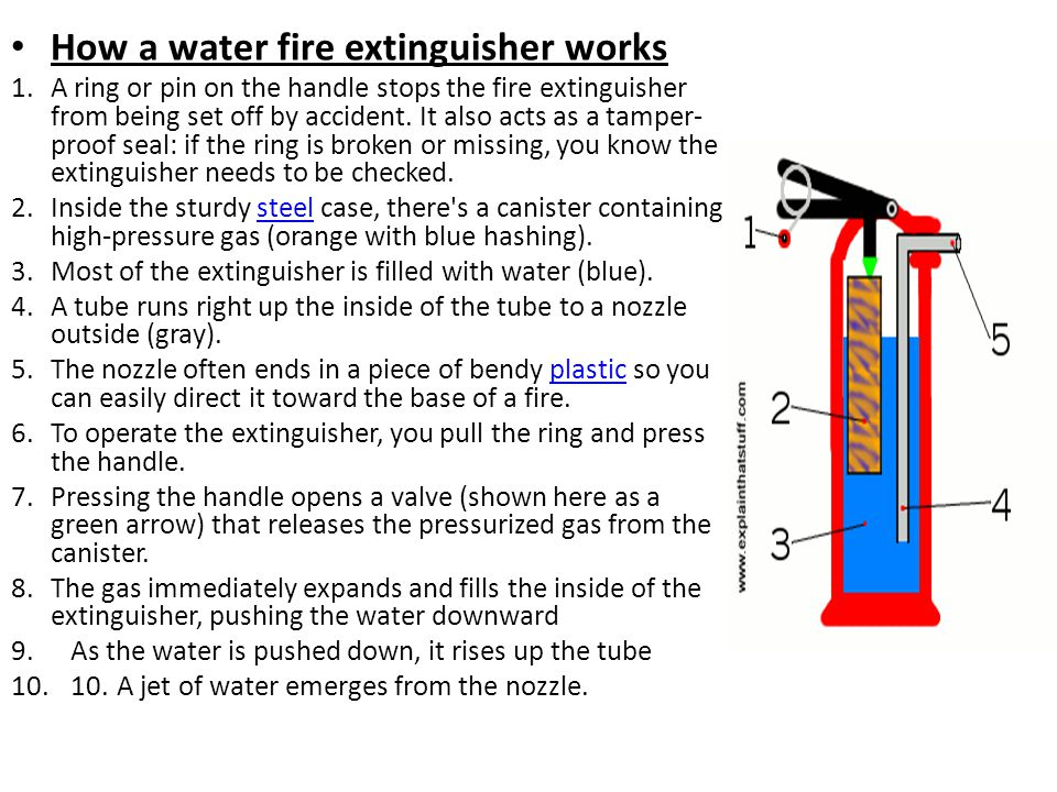 How a water fire extinguisher works 1.A ring or pin on the handle stops the fire extinguisher from being set off by accident.