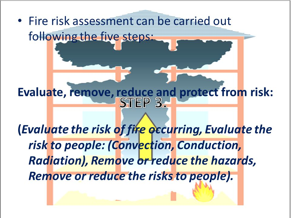 Fire risk assessment can be carried out following the five steps: Evaluate, remove, reduce and protect from risk: (Evaluate the risk of fire occurring, Evaluate the risk to people: (Convection, Conduction, Radiation), Remove or reduce the hazards, Remove or reduce the risks to people).