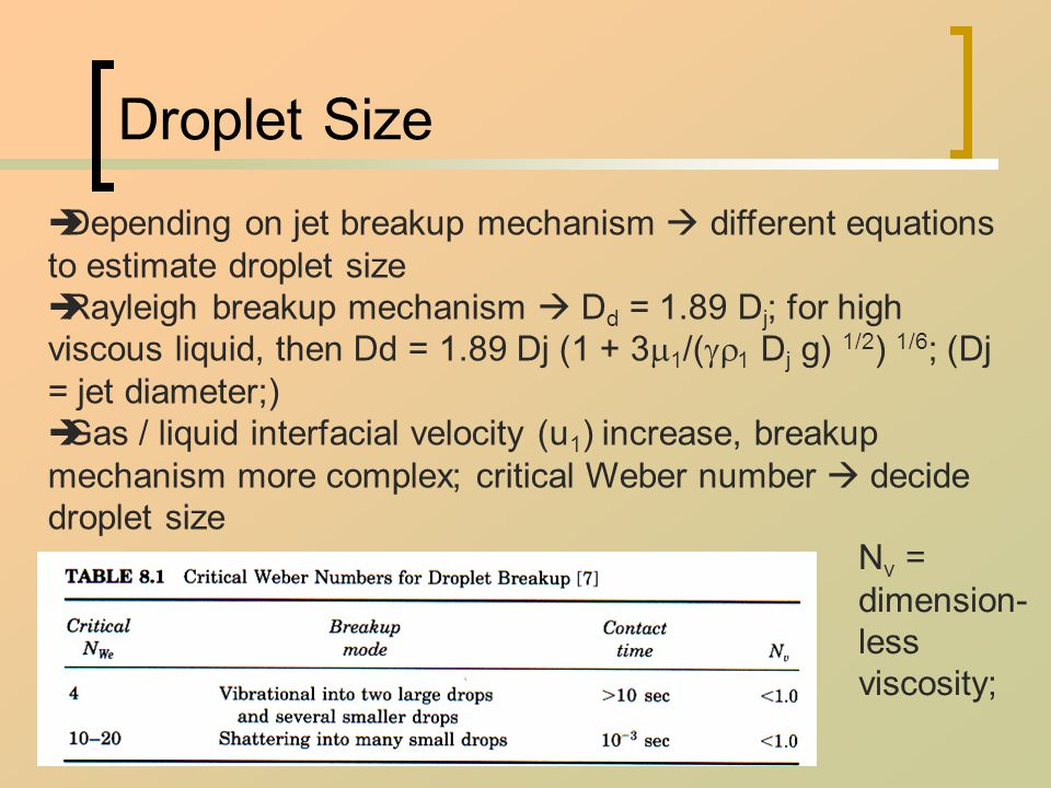 Droplet Size  Depending on jet breakup mechanism  different equations to estimate droplet size  Rayleigh breakup mechanism  D d = 1.89 D j ; for high viscous liquid, then Dd = 1.89 Dj (1 + 3  1 /(  1 D j g) 1/2 ) 1/6 ; (Dj = jet diameter;)  Gas / liquid interfacial velocity (u 1 ) increase, breakup mechanism more complex; critical Weber number  decide droplet size N v = dimension- less viscosity;