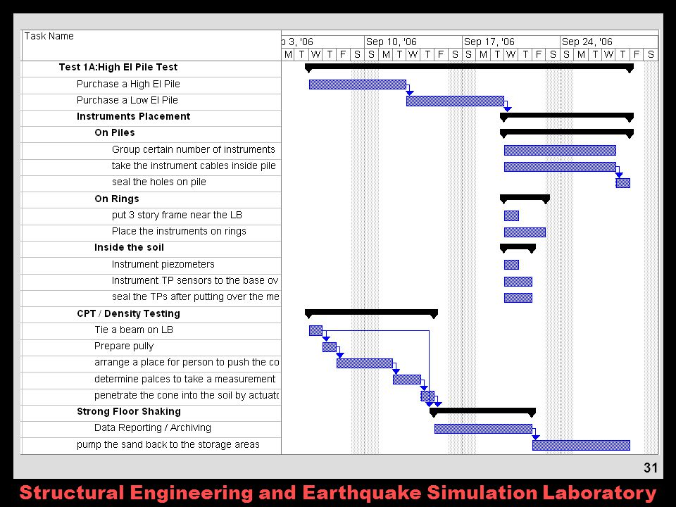 Structural Engineering and Earthquake Simulation Laboratory 31