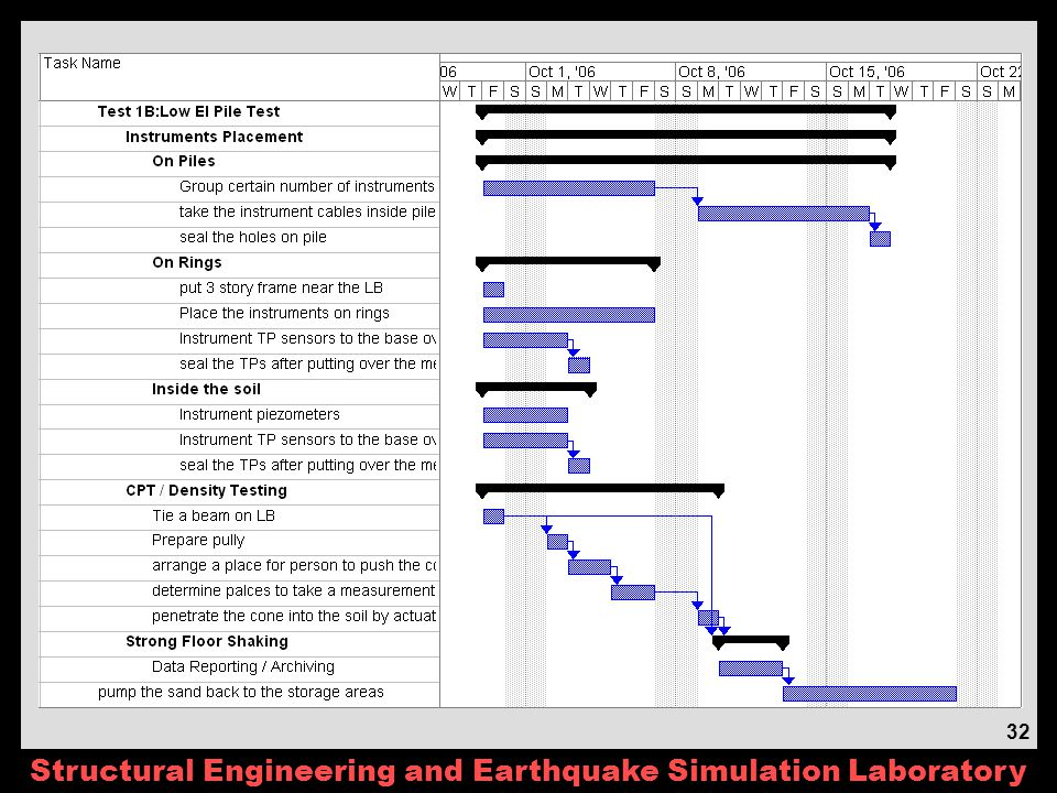 Structural Engineering and Earthquake Simulation Laboratory 32