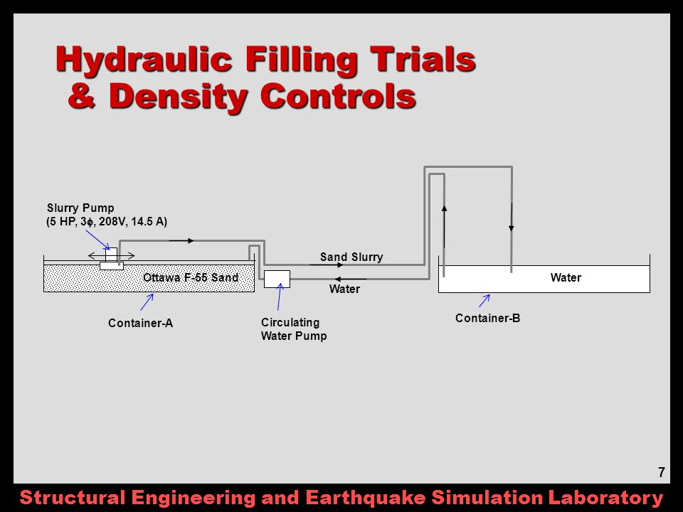 Structural Engineering and Earthquake Simulation Laboratory 7 Hydraulic Filling Trials & Density Controls Circulating Water Pump Slurry Pump (5 HP, 3 , 208V, 14.5 A) Sand Slurry Container-B Ottawa F-55 Sand Water Container-A Water