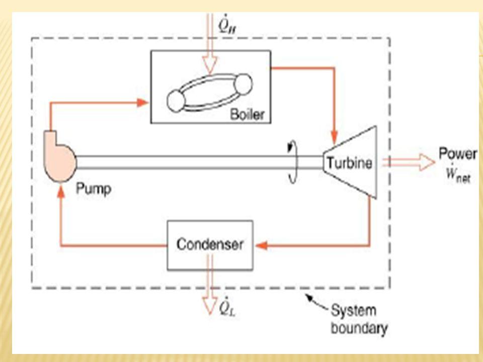 1.Tube bundle 4.Baffle 7.tube sheet 2. Shell Nozzle 5.Vent Nozzle 8.Drain nozzle 3.