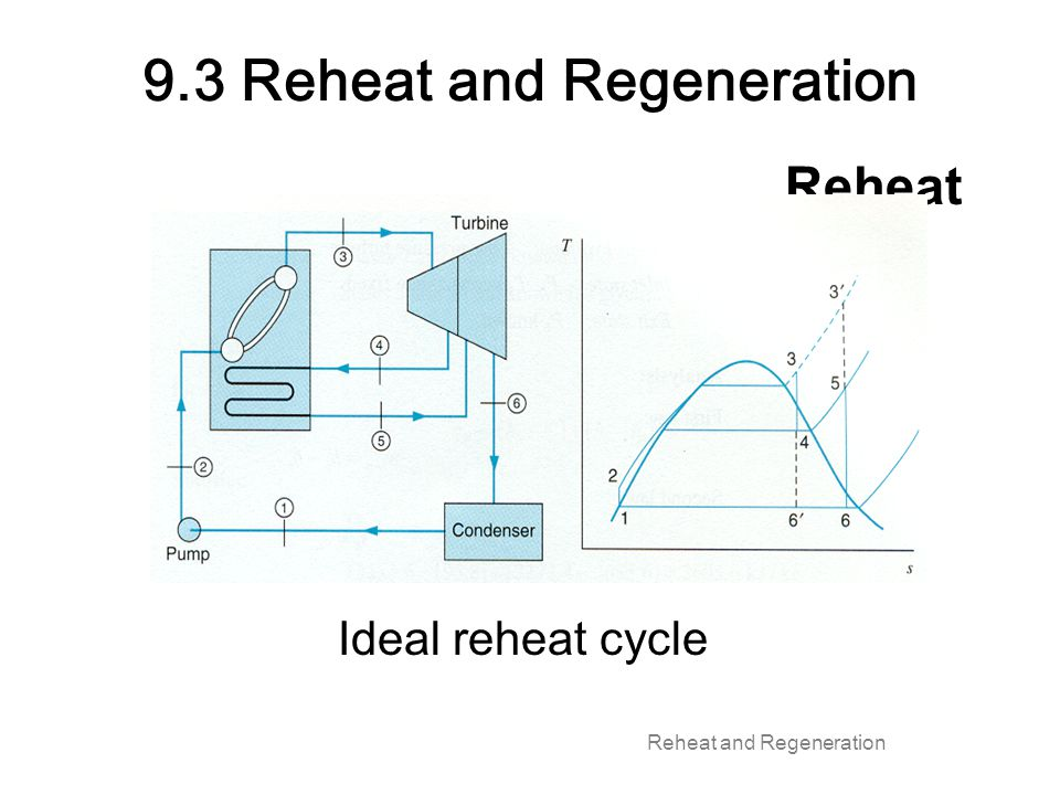 Reheat Ideal reheat cycle 9.3 Reheat and Regeneration Reheat and Regeneration