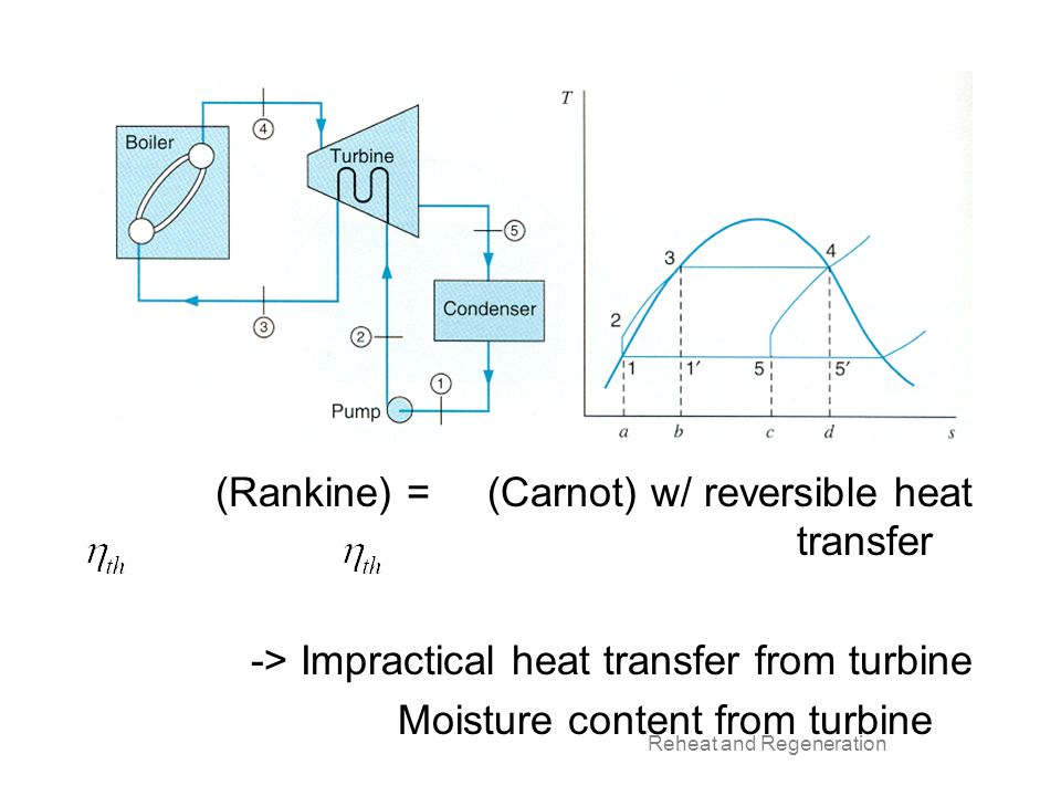 Ideal regenerative cycle (Rankine) = (Carnot) w/ reversible heat transfer -> Impractical heat transfer from turbine Moisture content from turbine Rehe