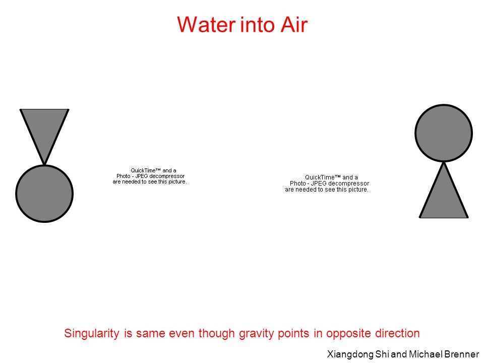 Water into Air Singularity is same even though gravity points in opposite direction Xiangdong Shi and Michael Brenner