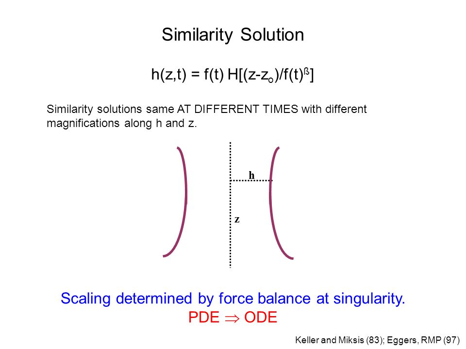 Similarity Solution h(z,t) = f(t) H[(z-z o )/f(t) ß ] Similarity solutions same AT DIFFERENT TIMES with different magnifications along h and z. Scalin