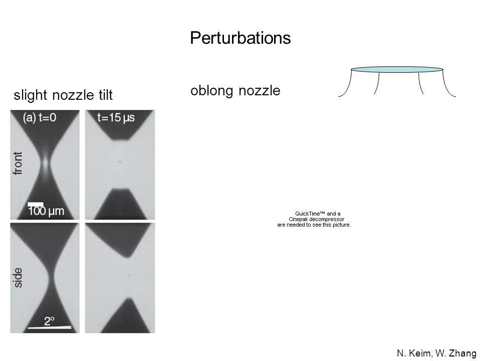 Perturbations N. Keim, W. Zhang slight nozzle tilt oblong nozzle