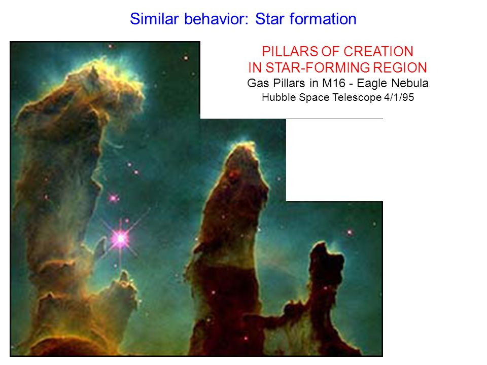 Similar behavior: Star formation PILLARS OF CREATION IN STAR-FORMING REGION Gas Pillars in M16 - Eagle Nebula Hubble Space Telescope 4/1/95