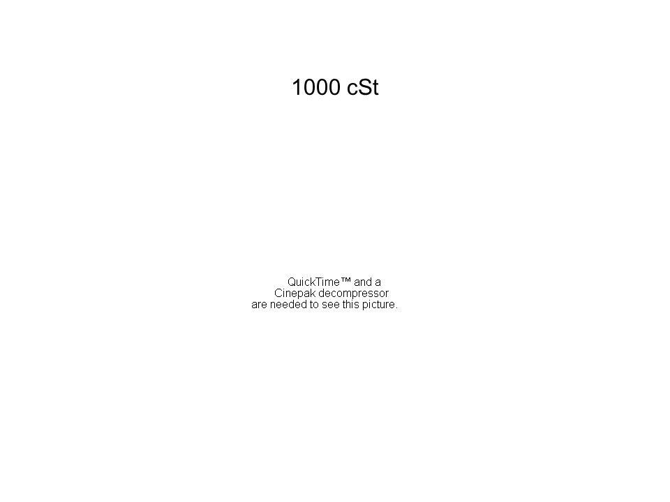 1000 cSt