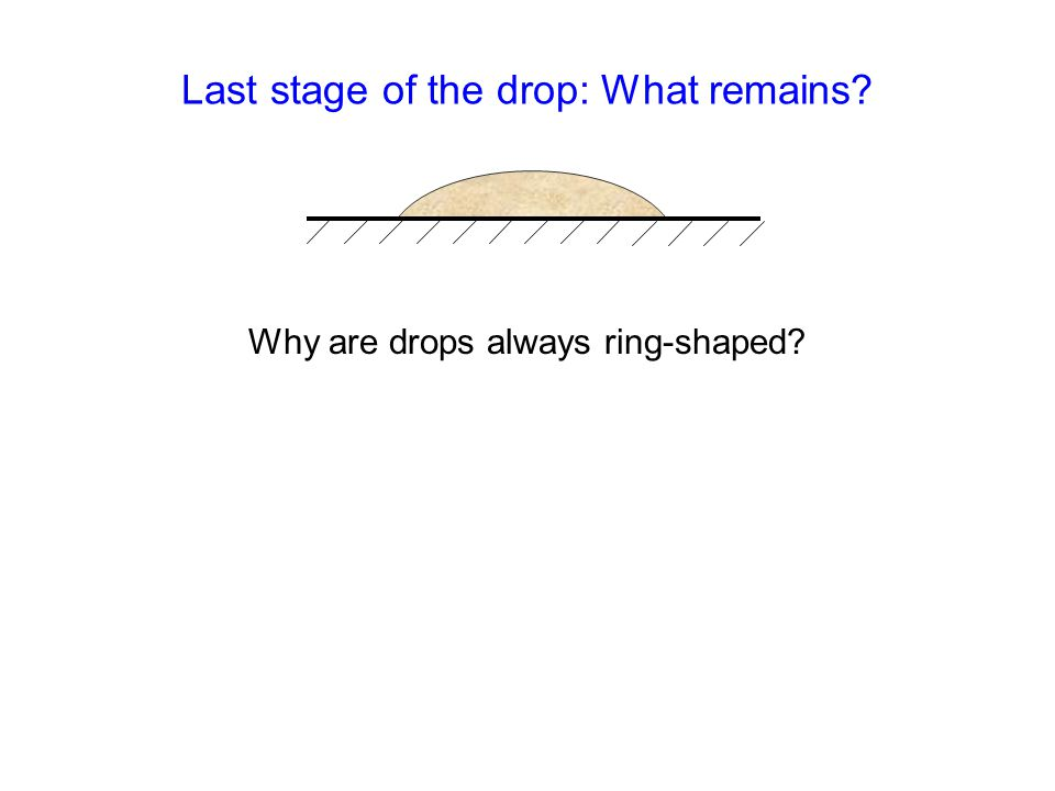 Last stage of the drop: What remains Why are drops always ring-shaped