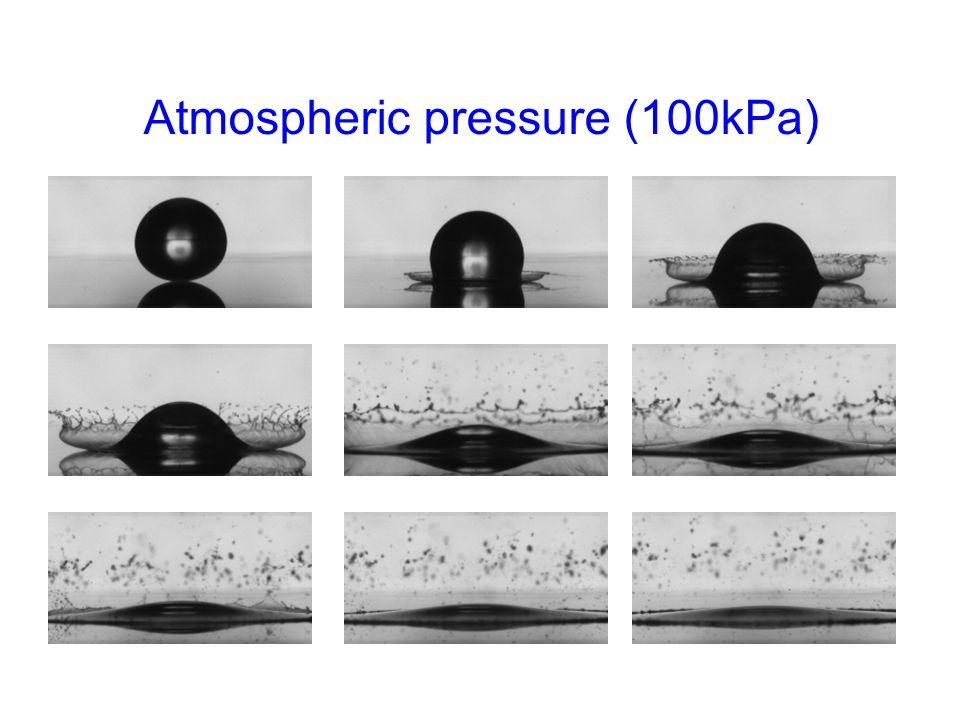 Atmospheric pressure (100kPa)
