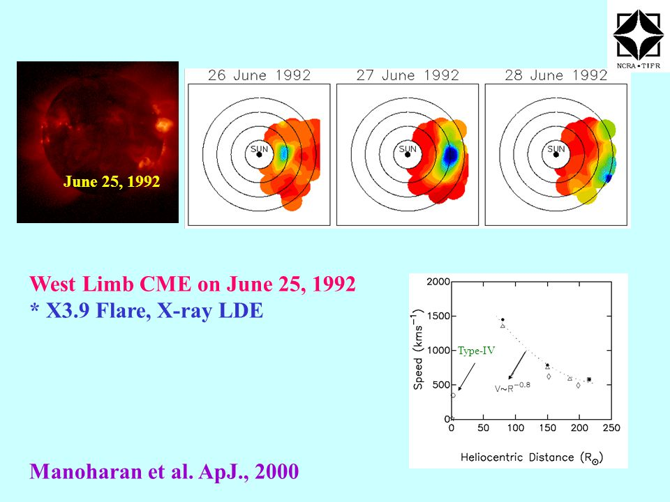 West Limb CME on June 25, 1992 * X3.9 Flare, X-ray LDE Manoharan et al.