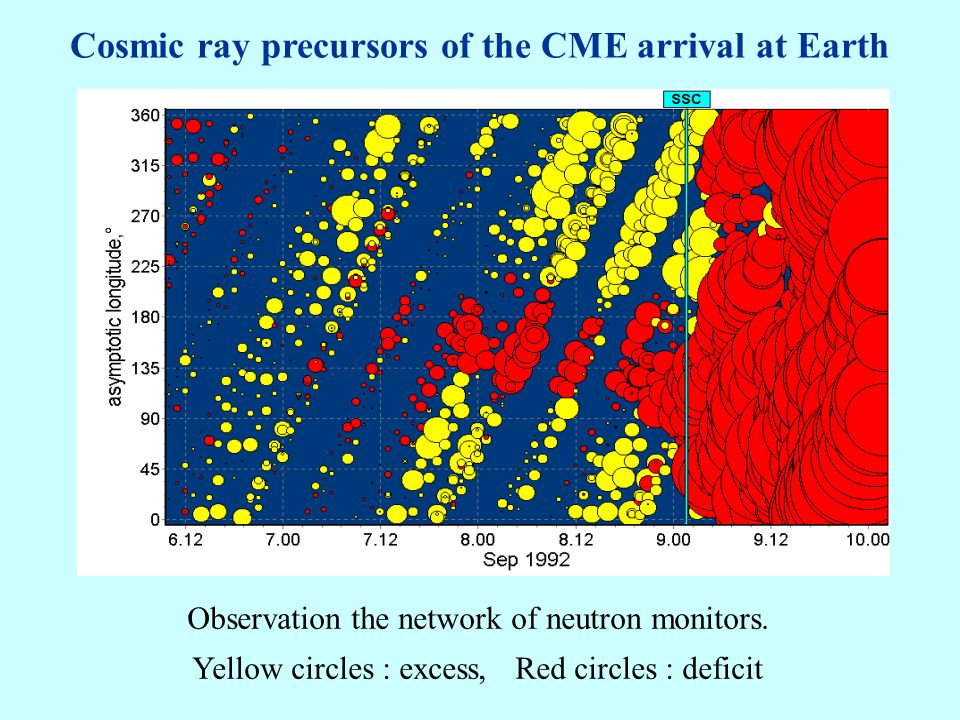 Cosmic ray precursors of the CME arrival at Earth Observation the network of neutron monitors.