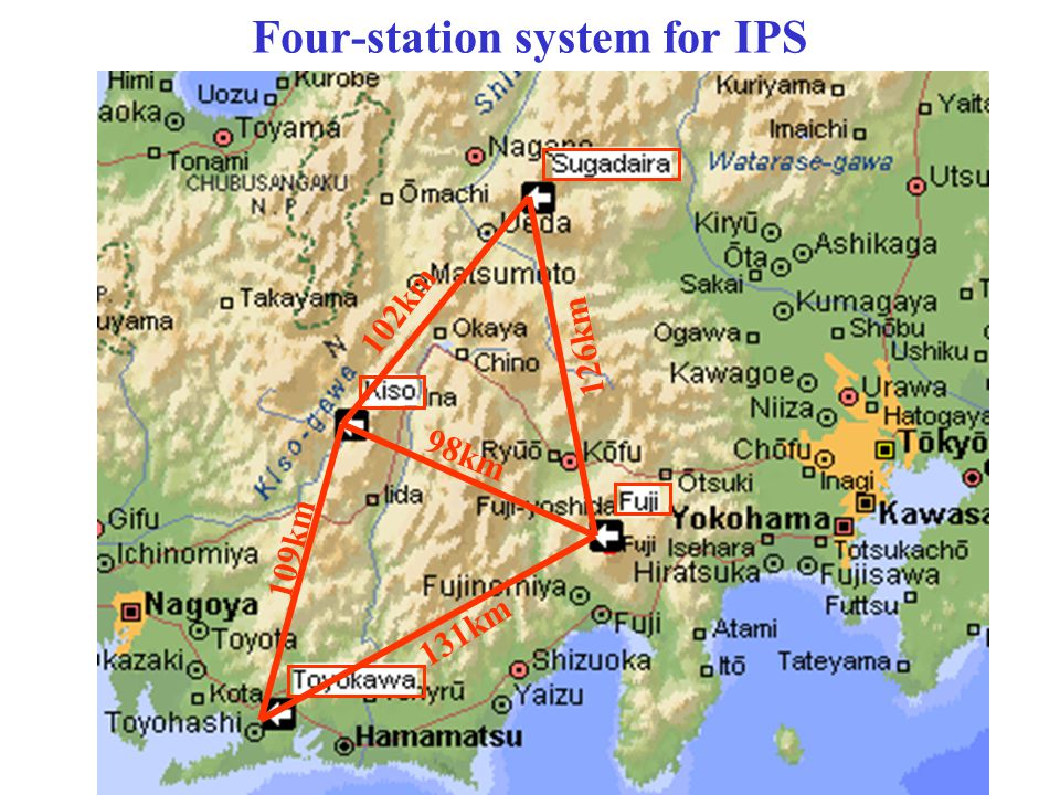 Four-station system for IPS 102km 126km 131km 98km 109km