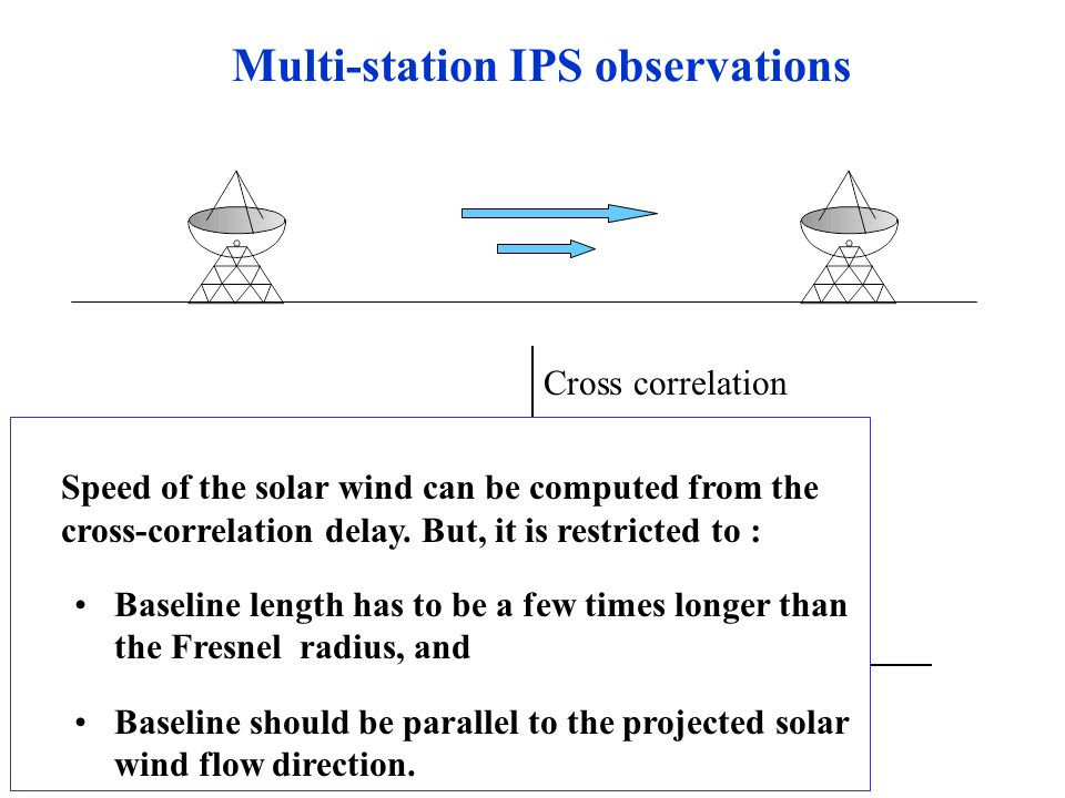 Lag time 0 Cross correlation Multi-station IPS observations Speed of the solar wind can be computed from the cross-correlation delay.