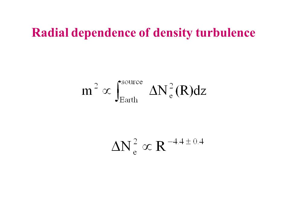Radial dependence of density turbulence