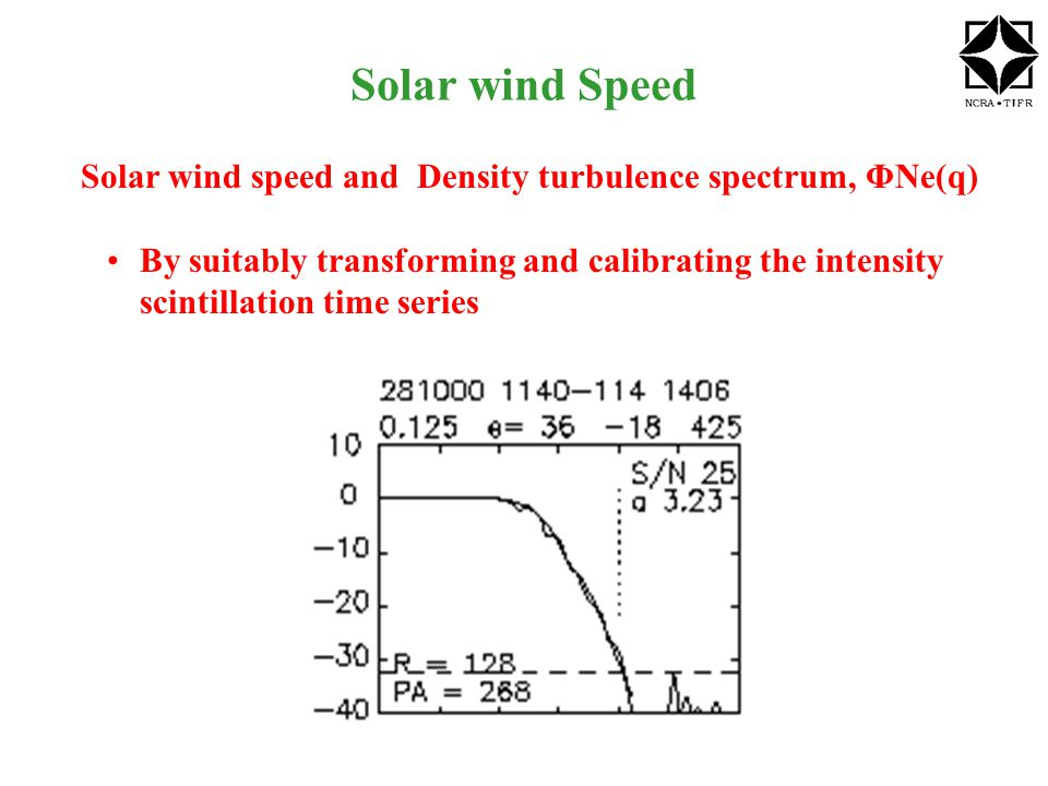 Solar wind Speed Solar wind speed and Density turbulence spectrum, ΦNe(q) By suitably transforming and calibrating the intensity scintillation time series