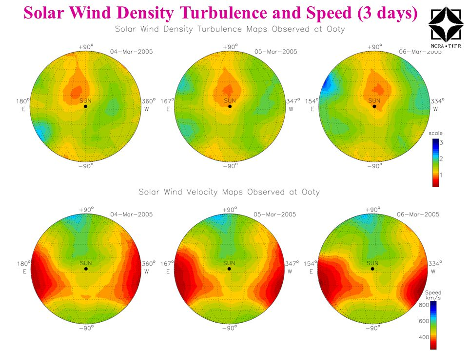 Solar Wind Density Turbulence and Speed (3 days)