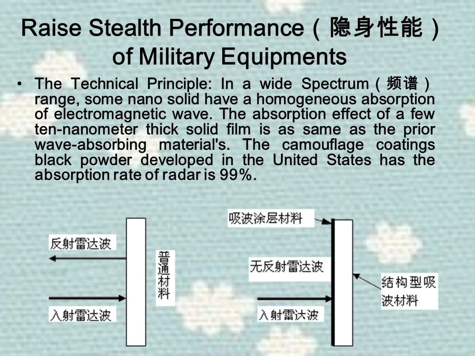Raise Stealth Performance (隐身性能) of Military Equipments The Technical Principle: In a wide Spectrum (频谱) range, some nano solid have a homogeneous absorption of electromagnetic wave.