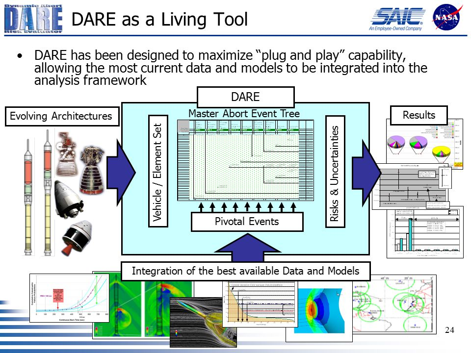 "24 DARE as a Living Tool DARE has been designed to maximize ""plug and play"" capability, allowing the most current data and models to be integrated int"