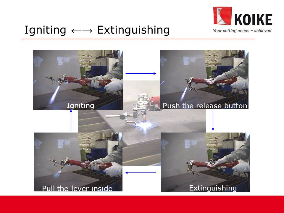 Igniting ←→ Extinguishing Pull the lever inside Igniting Push the release button Extinguishing
