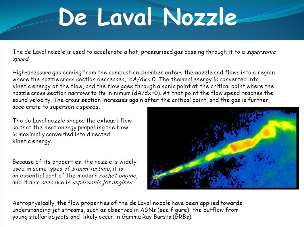 The de Laval nozzle is used to accelerate a hot, pressurised gas passing through it to a supersonic speed.