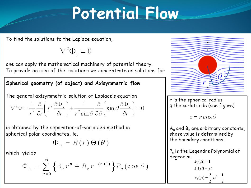 To find the solutions to the Laplace equation, one can apply the mathematical machinery of potential theory.