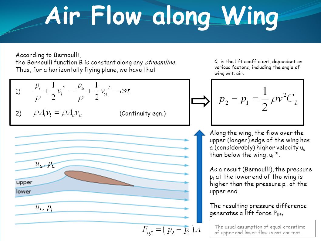 One of the most interesting applications of the Bernoulli equation, is the flight of aeroplanes.