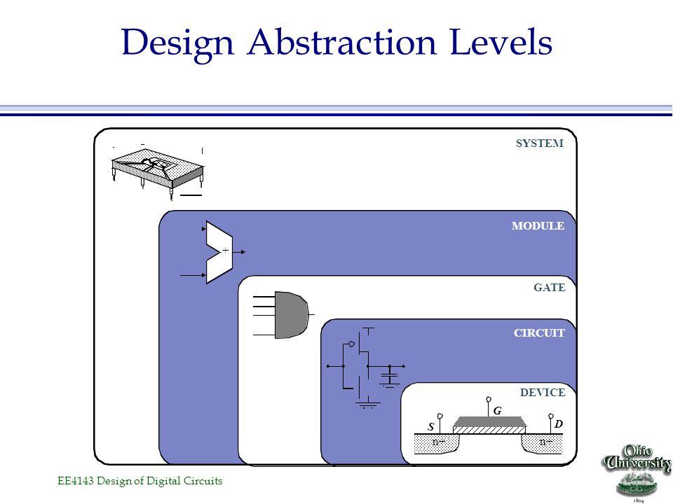 EE4143 Design of Digital Circuits Design Flow