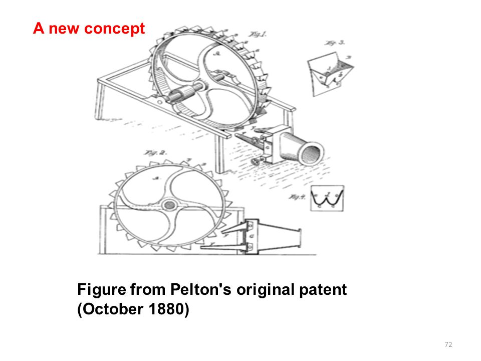 72 Figure from Pelton s original patent (October 1880) A new concept