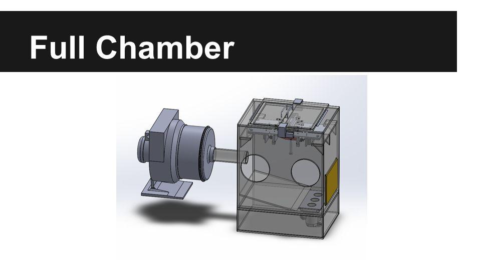 Full Chamber