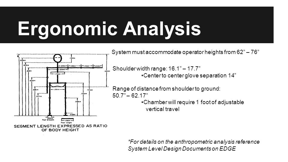 "Ergonomic Analysis System must accommodate operator heights from 62"" – 76"" Shoulder width range: 16.1"" – 17.7"" Center to center glove separation 14"" R"