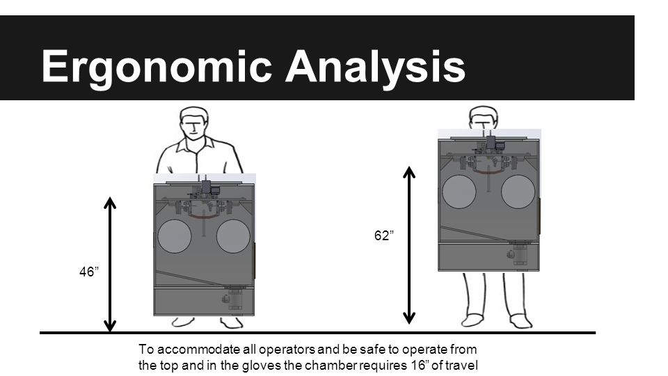 "Ergonomic Analysis 46"" 62"" To accommodate all operators and be safe to operate from the top and in the gloves the chamber requires 16"" of travel"