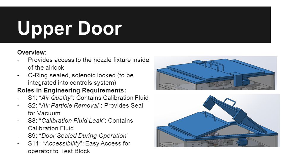 Upper Door Overview: -Provides access to the nozzle fixture inside of the airlock -O-Ring sealed, solenoid locked (to be integrated into controls syst