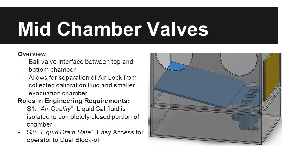 Mid Chamber Valves Overview: -Ball valve interface between top and bottom chamber -Allows for separation of Air Lock from collected calibration fluid and smaller evacuation chamber Roles in Engineering Requirements: -S1: Air Quality : Liquid Cal fluid is isolated to completely closed portion of chamber -S3: Liquid Drain Rate : Easy Access for operator to Dual Block-off