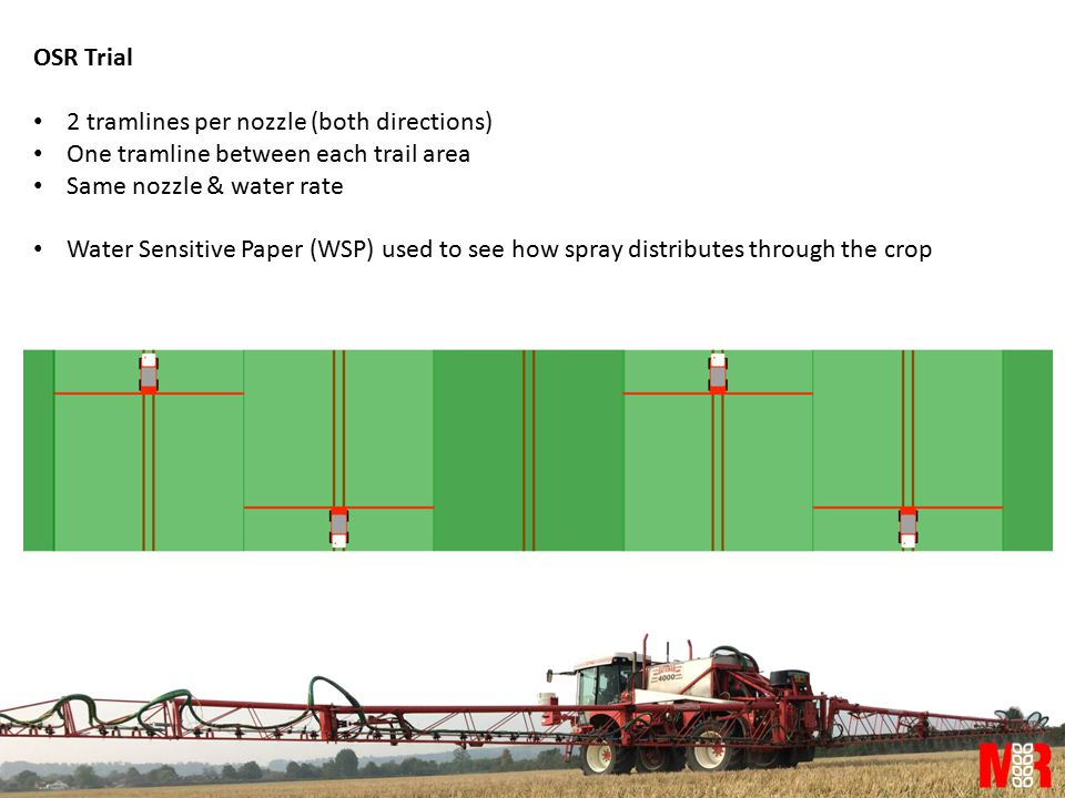 OSR Trial 2 tramlines per nozzle (both directions) One tramline between each trail area Same nozzle & water rate Water Sensitive Paper (WSP) used to see how spray distributes through the crop