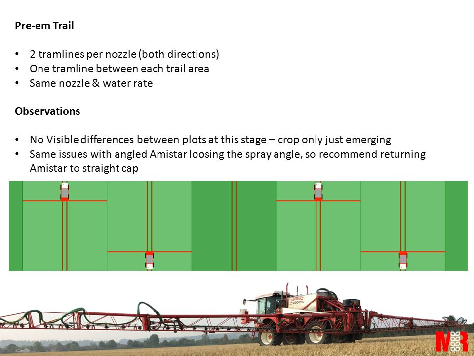 (Early) Pre-Em Outcomes Use Defy nozzle when angle nozzle is required Take Amistar out of angled cap Continue to use Amistar for sensitive areas, alternating forwards/backwards on separate sprayline for quick changeover F/B Amistar F/B Defy