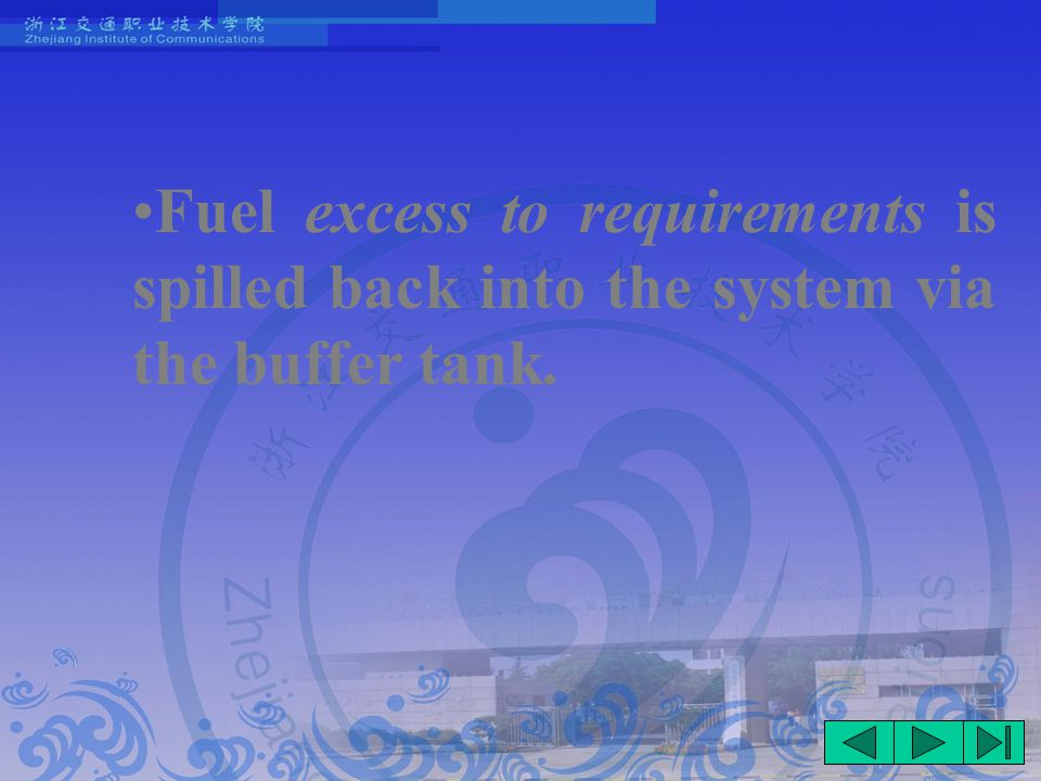 Fuel excess to requirements is spilled back into the system via the buffer tank.