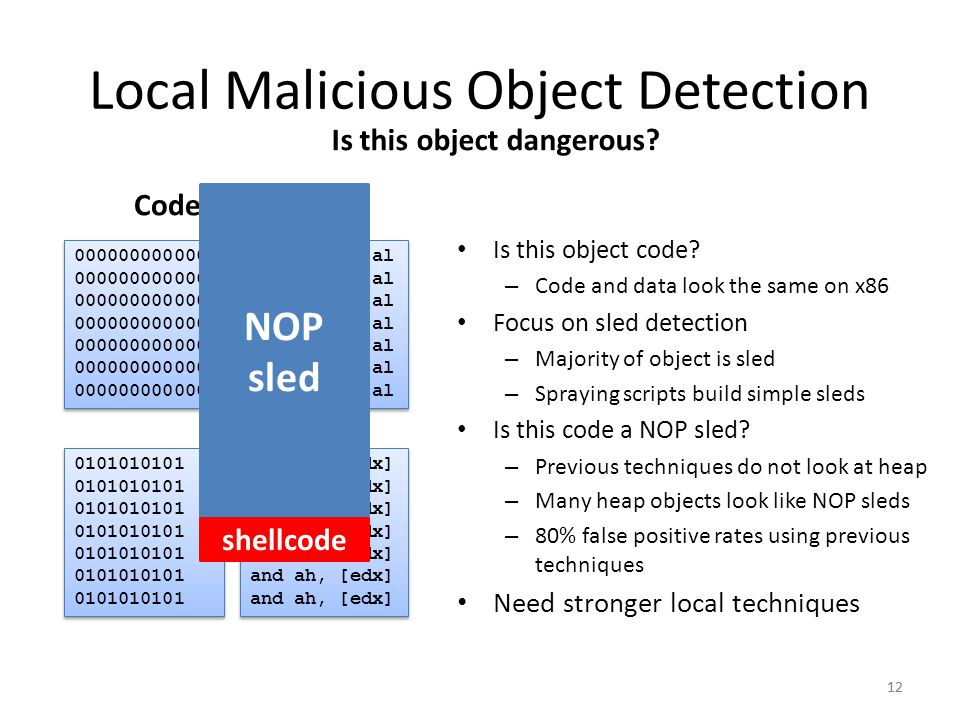 Local Malicious Object Detection Code or Data. Is this object dangerous.