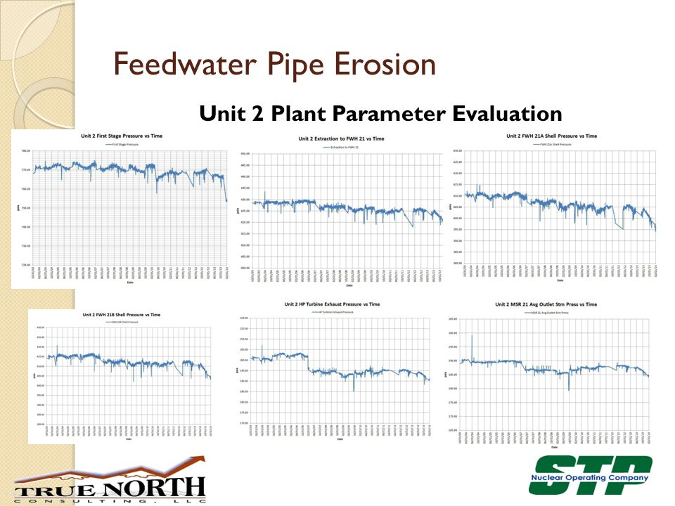 Feedwater Pipe Erosion Unit 2 Plant Parameter Evaluation