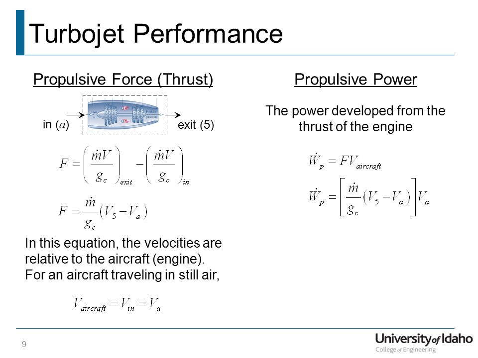Turbojet Performance 9 Propulsive Force (Thrust)Propulsive Power The power developed from the thrust of the engine in ( a ) exit (5) In this equation, the velocities are relative to the aircraft (engine).